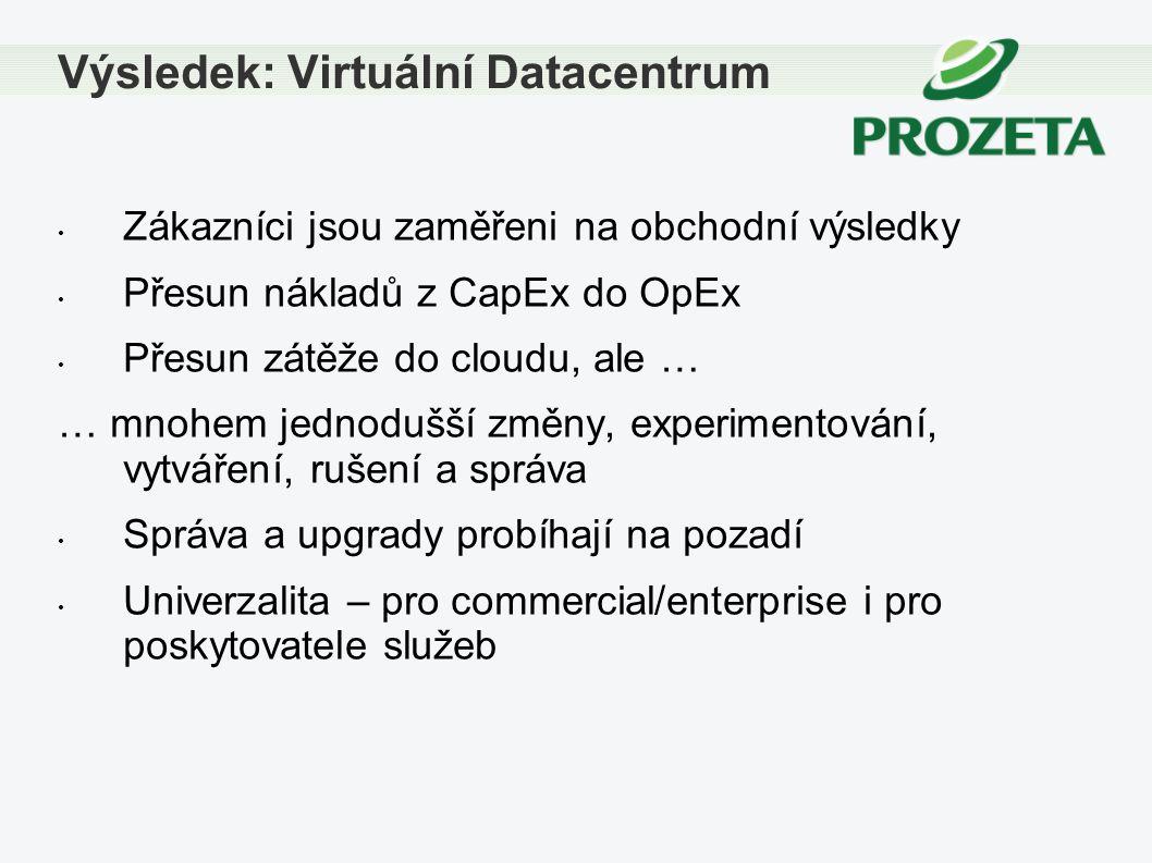 Výsledek: Virtuální Datacentrum