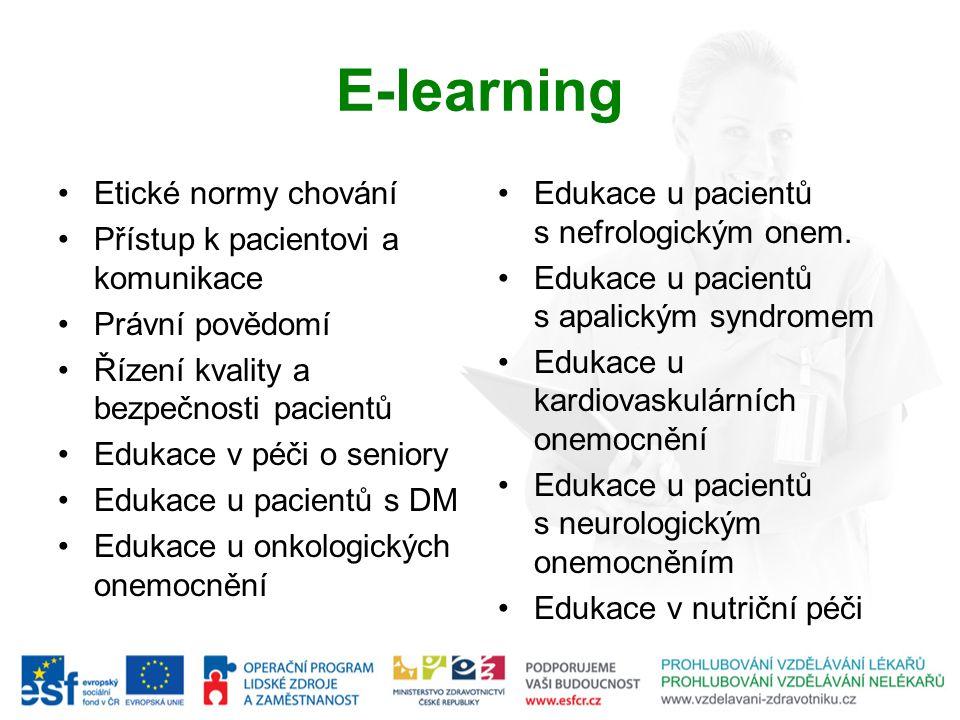 E-learning Etické normy chování Přístup k pacientovi a komunikace