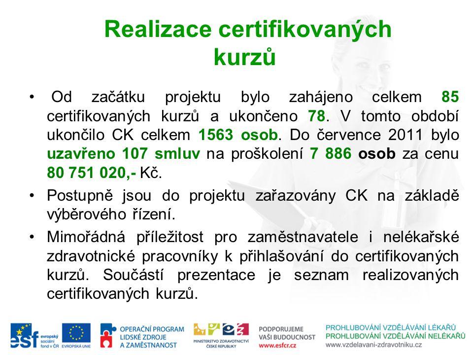 Realizace certifikovaných kurzů