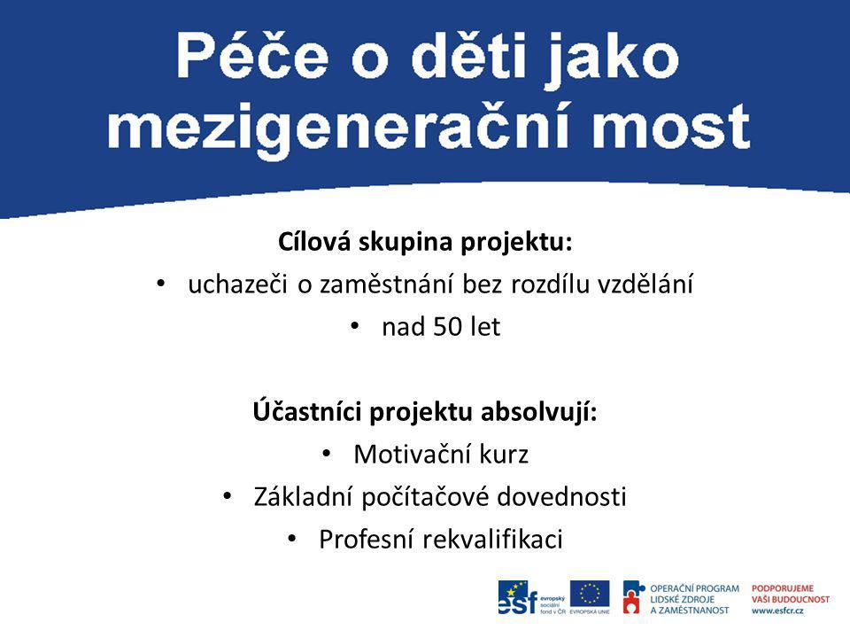 Cílová skupina projektu: Účastníci projektu absolvují: