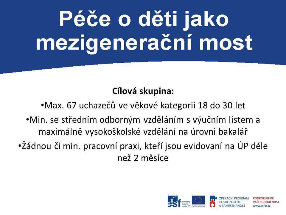 Max. 67 uchazečů ve věkové kategorii 18 do 30 let