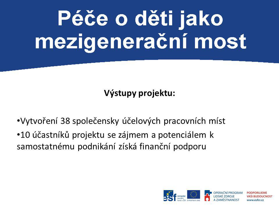 Výstupy projektu: Vytvoření 38 společensky účelových pracovních míst.