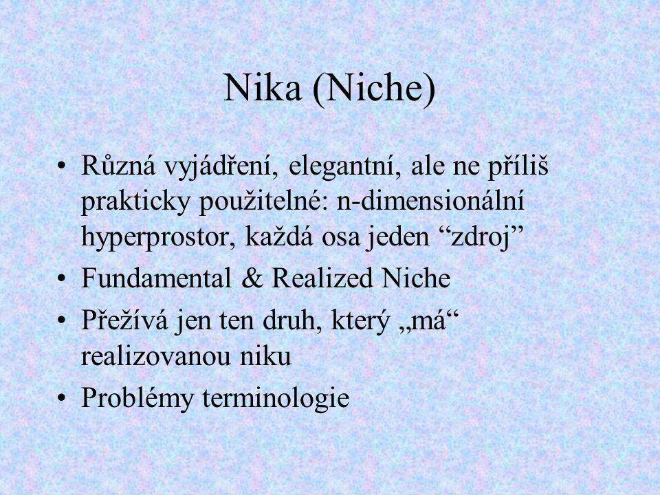 Nika (Niche) Různá vyjádření, elegantní, ale ne příliš prakticky použitelné: n-dimensionální hyperprostor, každá osa jeden zdroj