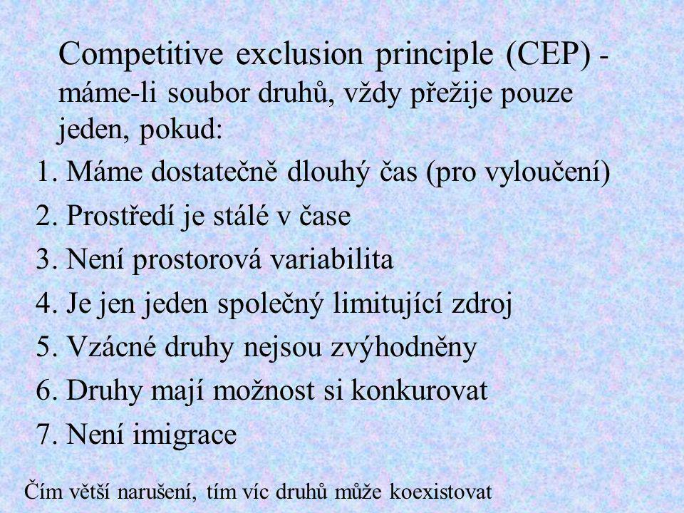Competitive exclusion principle (CEP) - máme-li soubor druhů, vždy přežije pouze jeden, pokud: