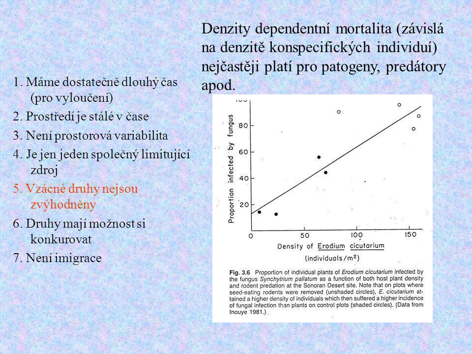 Denzity dependentní mortalita (závislá na denzitě konspecifických individuí) nejčastěji platí pro patogeny, predátory apod.