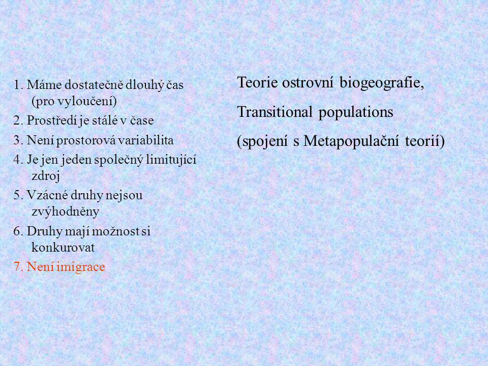 Teorie ostrovní biogeografie, Transitional populations