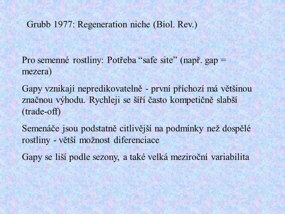 Grubb 1977: Regeneration niche (Biol. Rev.)