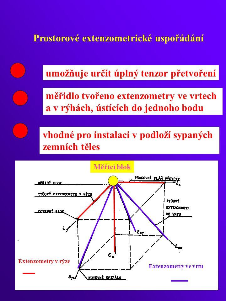 Prostorové extenzometrické uspořádání