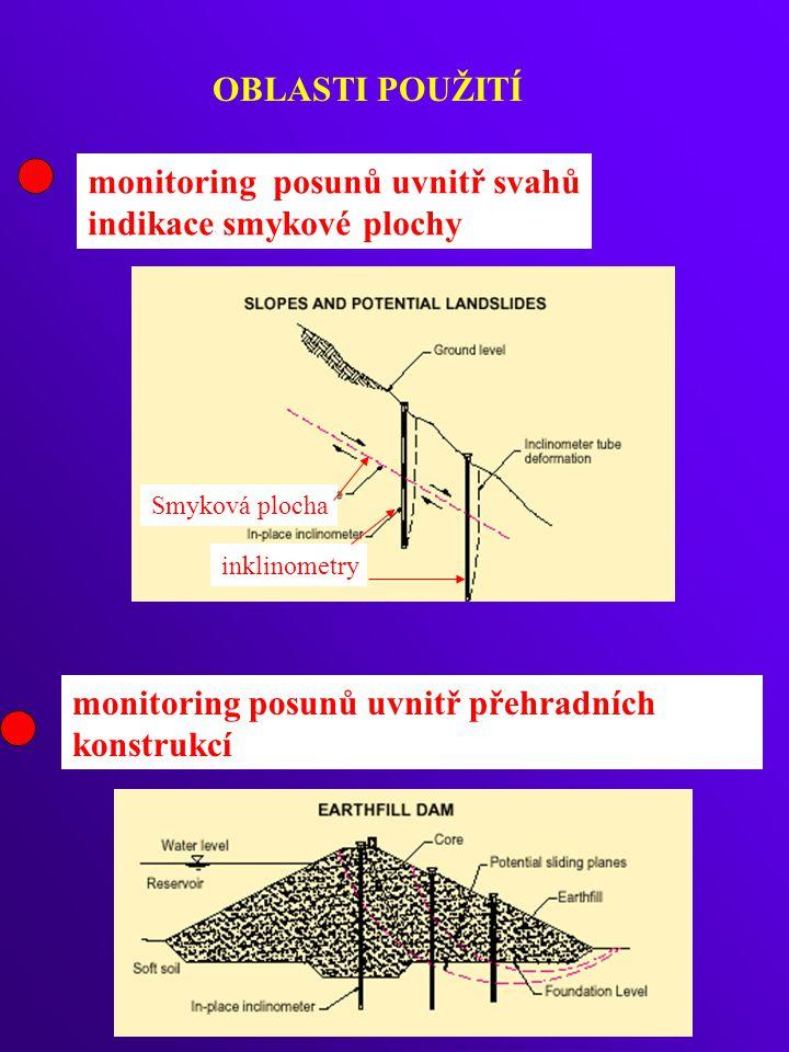 monitoring posunů uvnitř svahů indikace smykové plochy