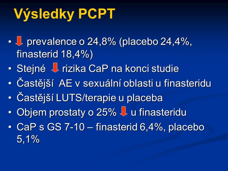 Výsledky PCPT prevalence o 24,8% (placebo 24,4%, finasterid 18,4%)
