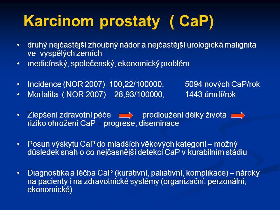 Karcinom prostaty ( CaP)