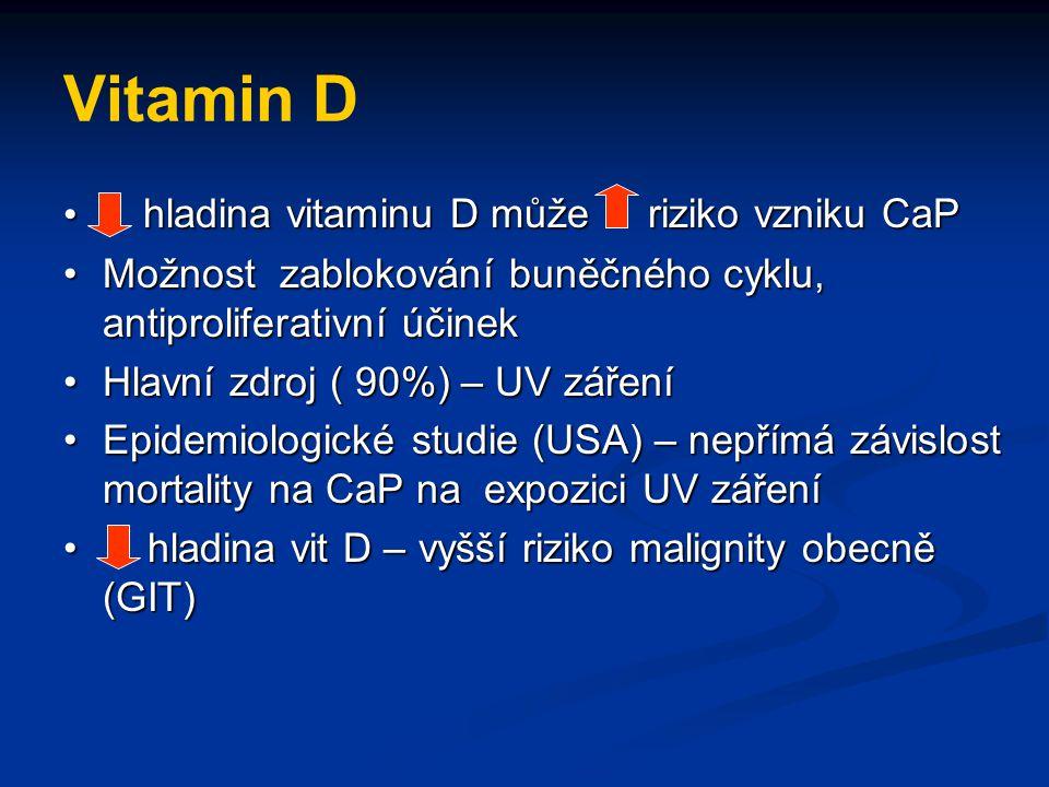 Vitamin D hladina vitaminu D může riziko vzniku CaP