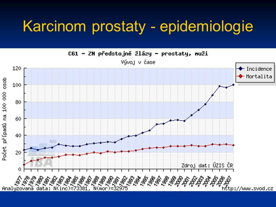 Karcinom prostaty - epidemiologie