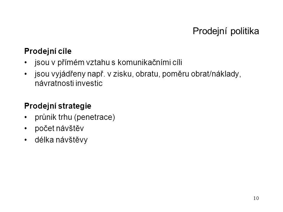 Prodejní politika Prodejní cíle