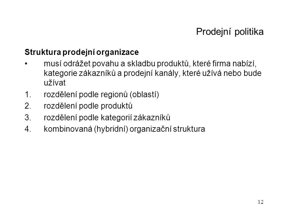 Prodejní politika Struktura prodejní organizace
