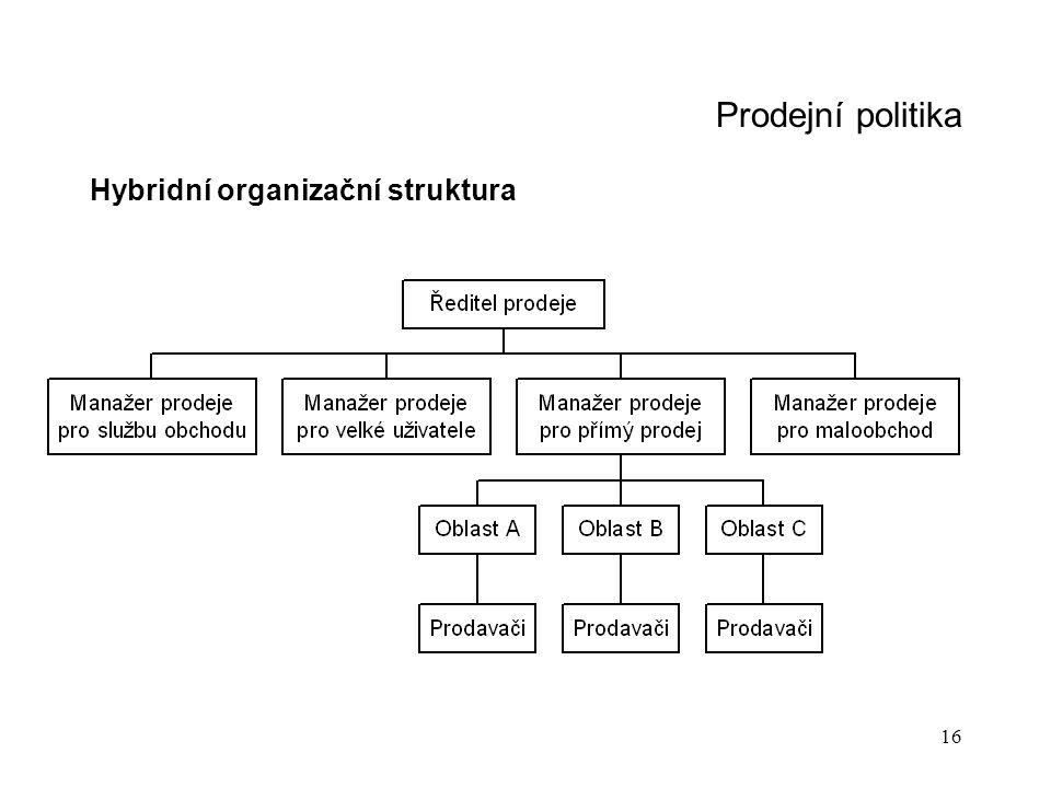 Prodejní politika Hybridní organizační struktura