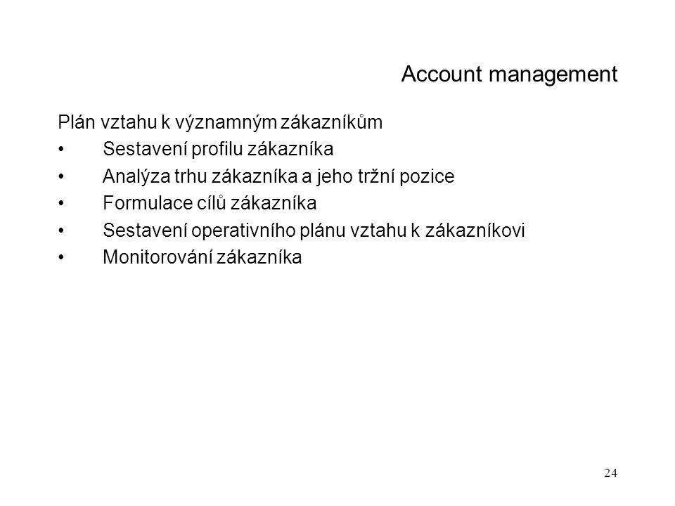 Account management Plán vztahu k významným zákazníkům