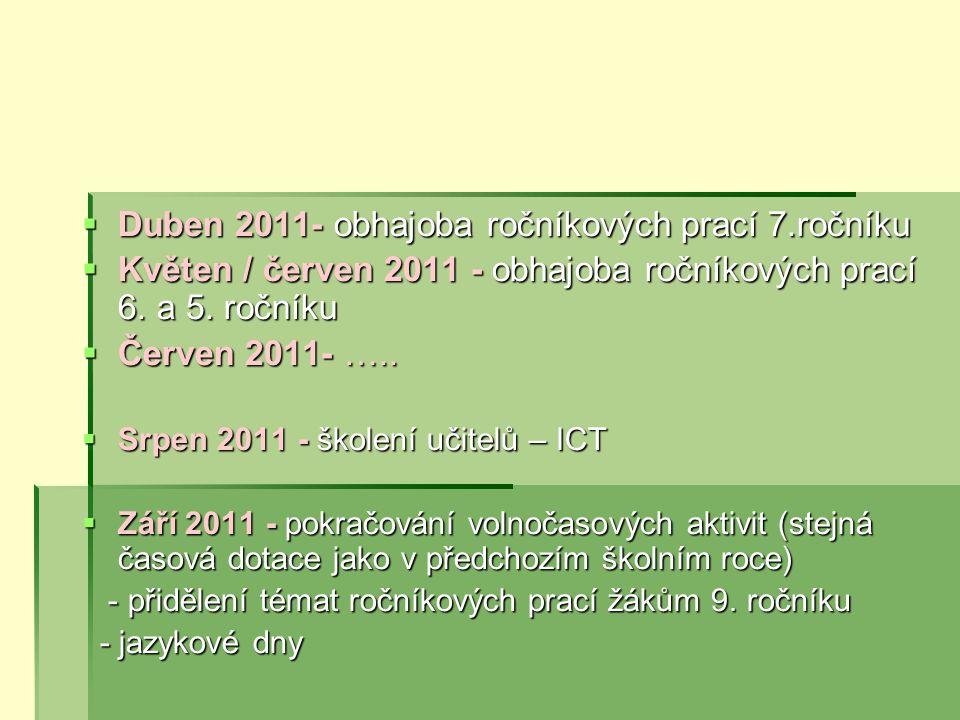 Duben 2011- obhajoba ročníkových prací 7.ročníku
