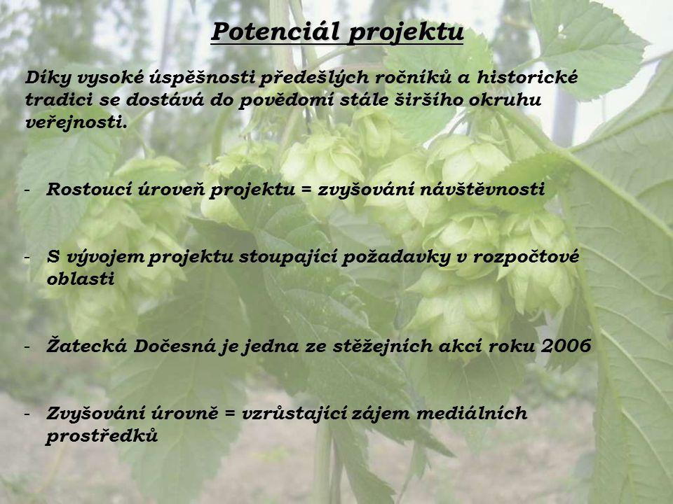 Potenciál projektu Díky vysoké úspěšnosti předešlých ročníků a historické. tradici se dostává do povědomí stále širšího okruhu.