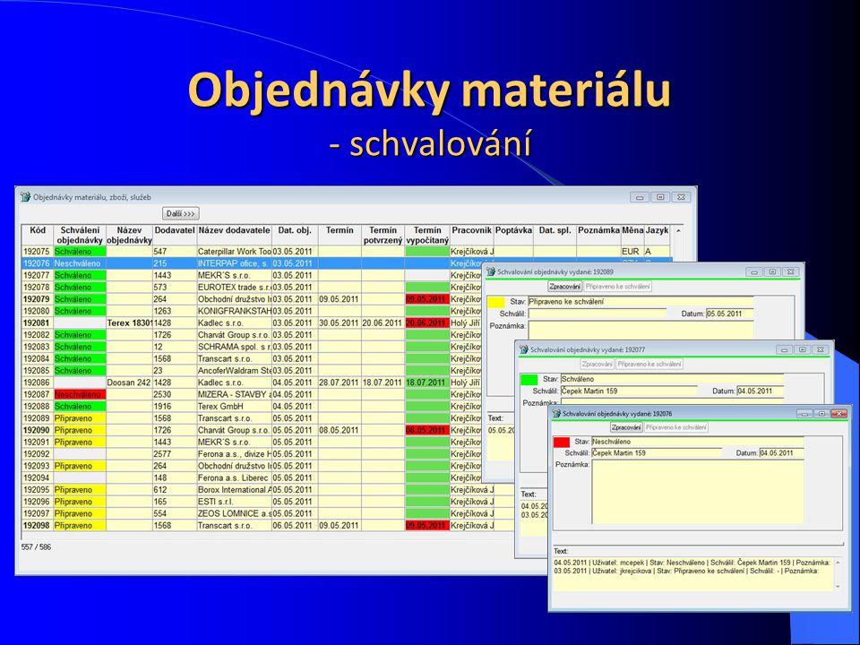 Objednávky materiálu - schvalování
