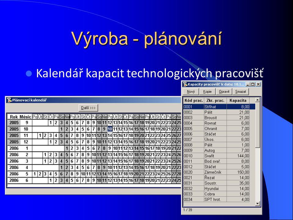Výroba - plánování Kalendář kapacit technologických pracovišť