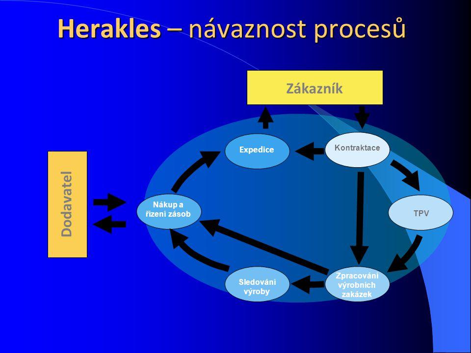 Herakles – návaznost procesů