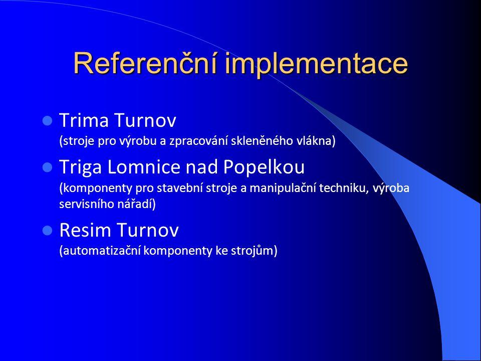 Referenční implementace
