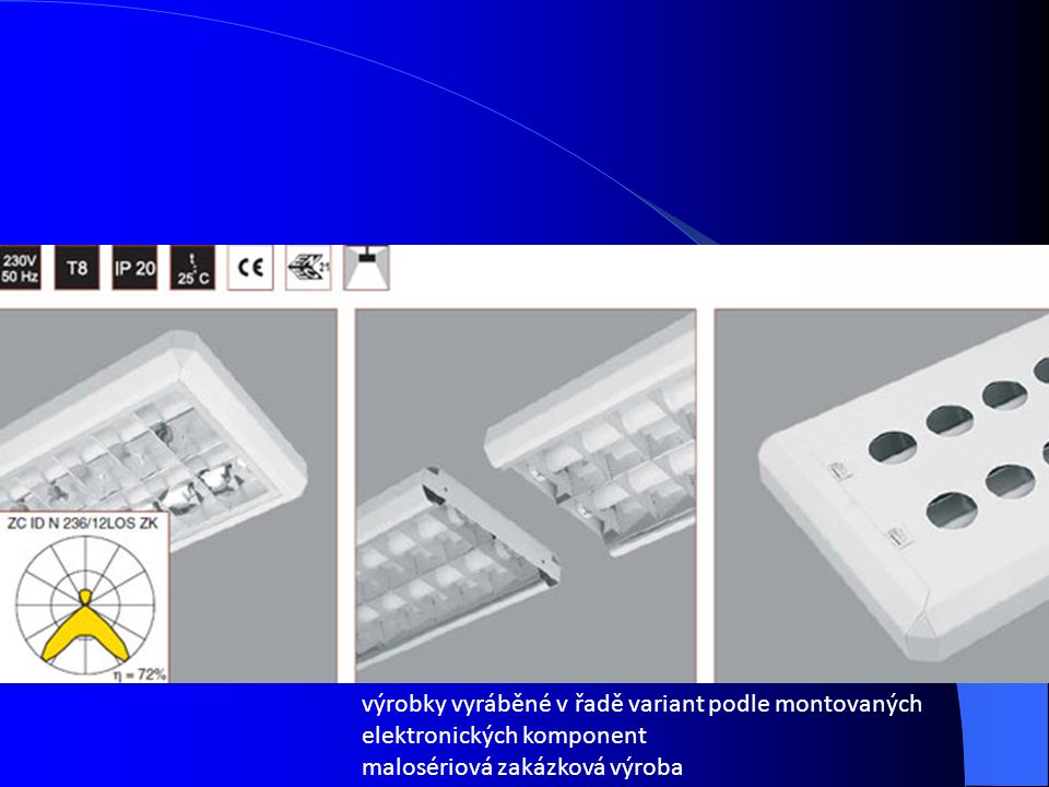 výrobky vyráběné v řadě variant podle montovaných elektronických komponent malosériová zakázková výroba