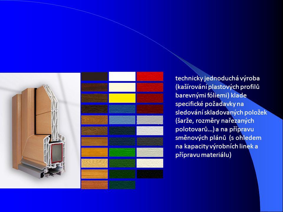 technicky jednoduchá výroba (kašírování plastových profilů barevnými fóliemi) klade specifické požadavky na sledování skladovaných položek (šarže, rozměry nařezaných polotovarů…) a na přípravu směnových plánů (s ohledem na kapacity výrobních linek a přípravu materiálu)