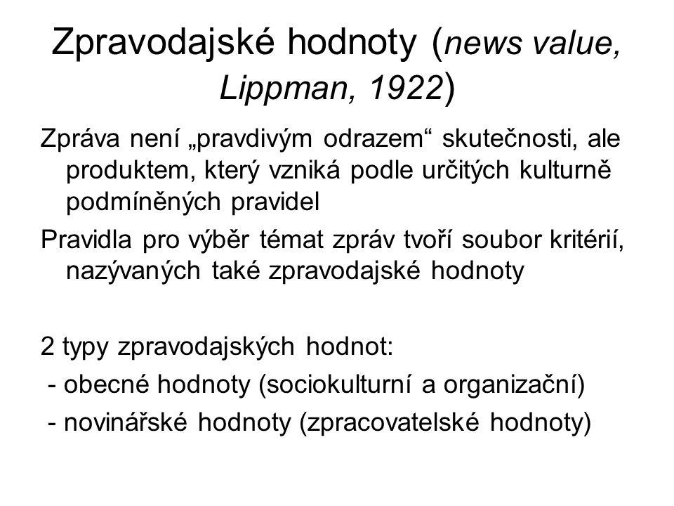 Zpravodajské hodnoty (news value, Lippman, 1922)