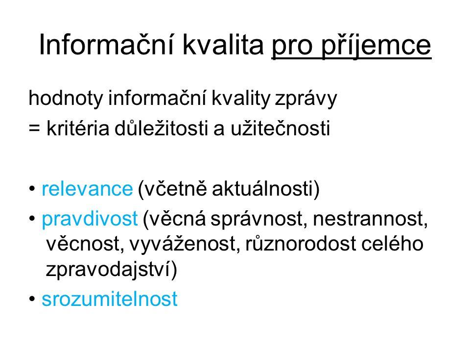 Informační kvalita pro příjemce