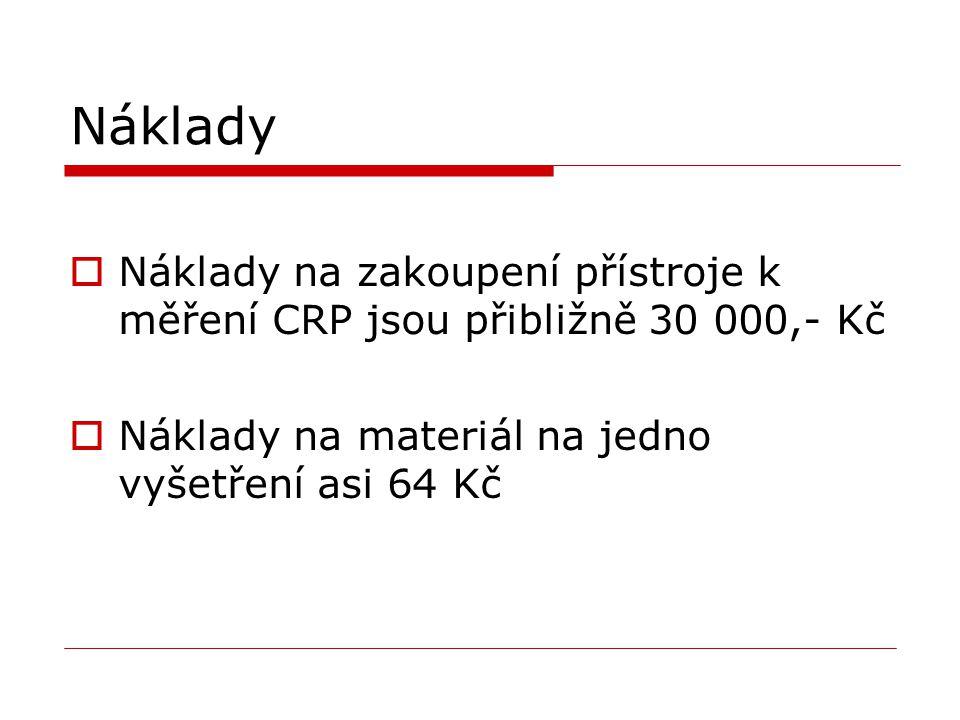 Náklady Náklady na zakoupení přístroje k měření CRP jsou přibližně 30 000,- Kč.