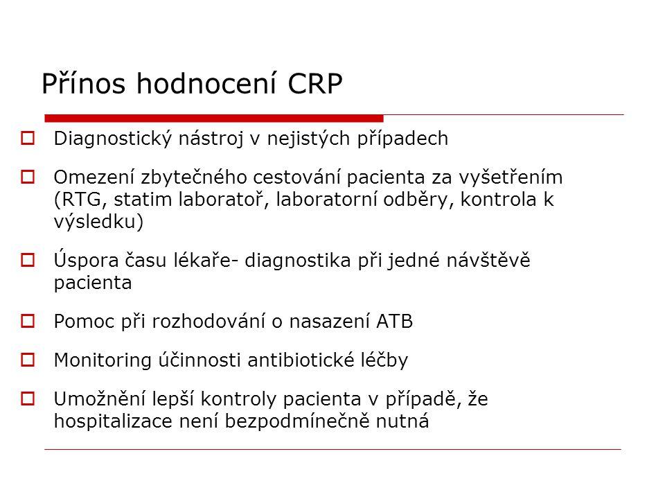 Přínos hodnocení CRP Diagnostický nástroj v nejistých případech