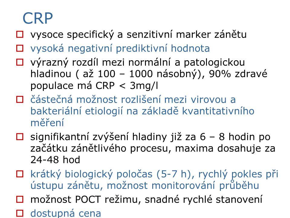 CRP vysoce specifický a senzitivní marker zánětu