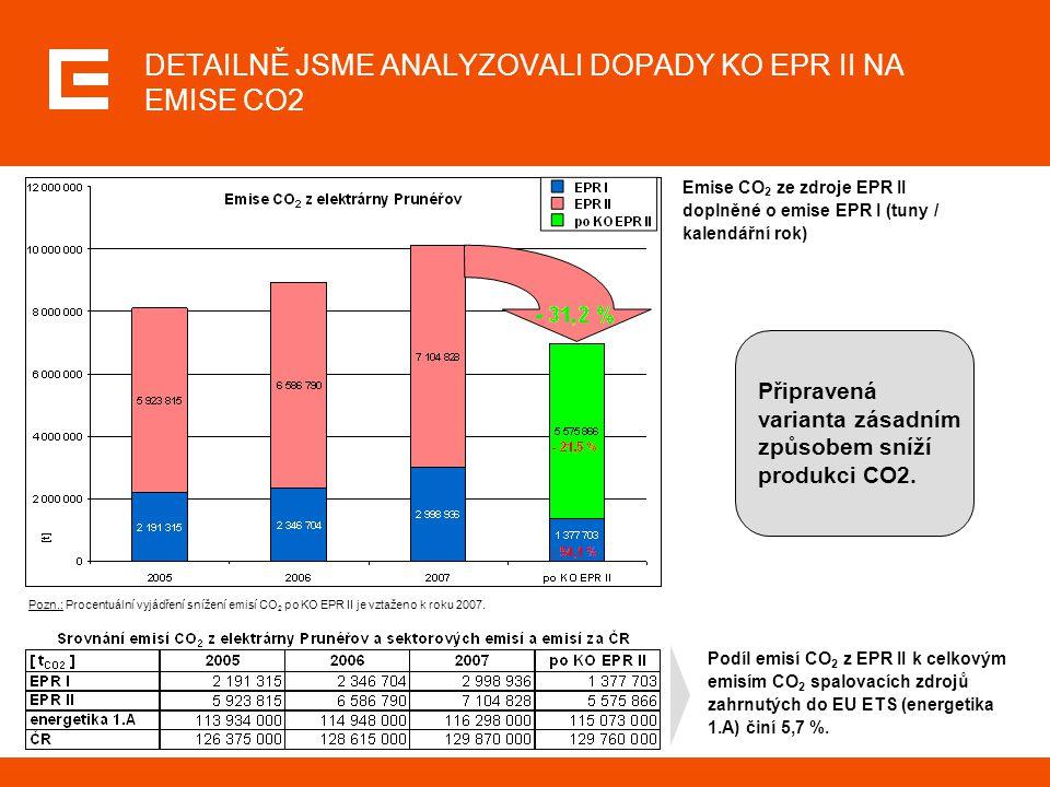 DETAILNĚ JSME ANALYZOVALI DOPADY KO EPR II NA EMISE CO2