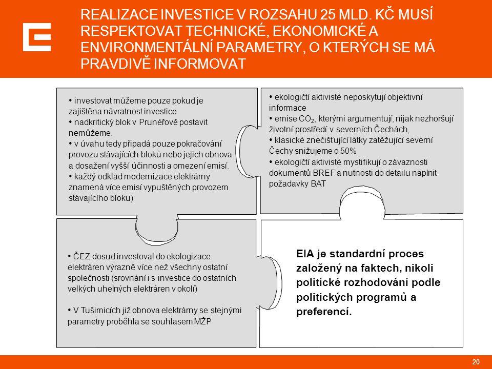 REALIZACE INVESTICE V ROZSAHU 25 MLD