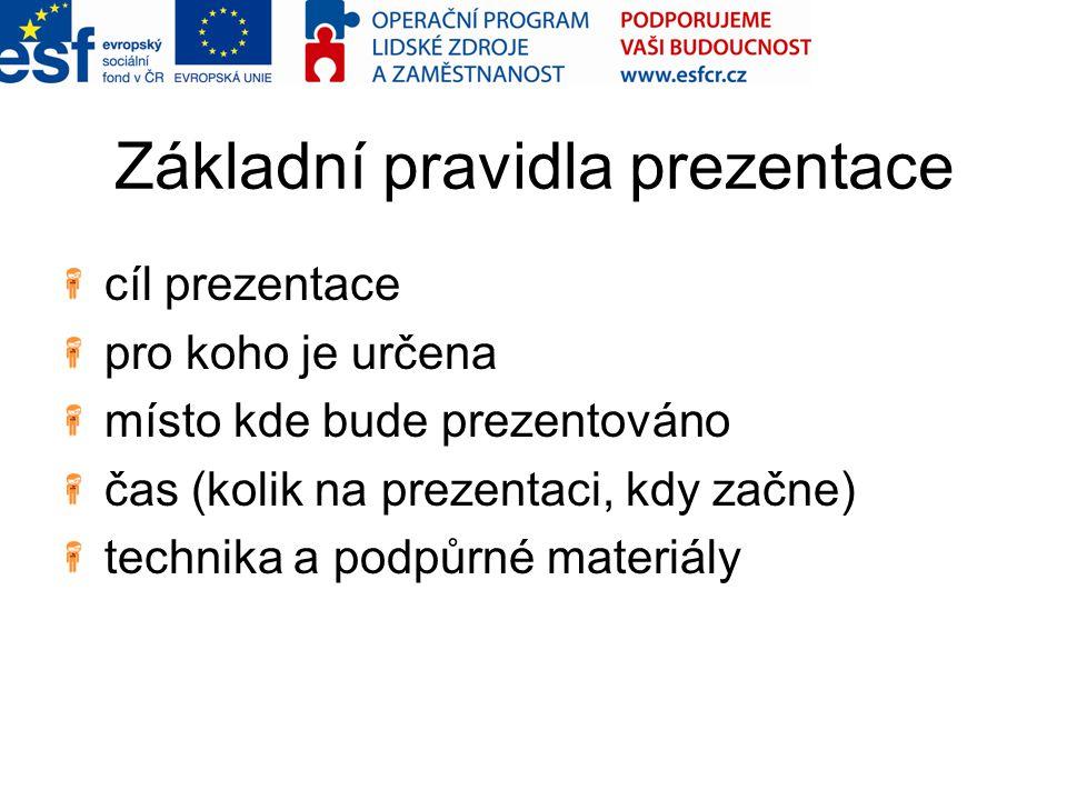 Základní pravidla prezentace