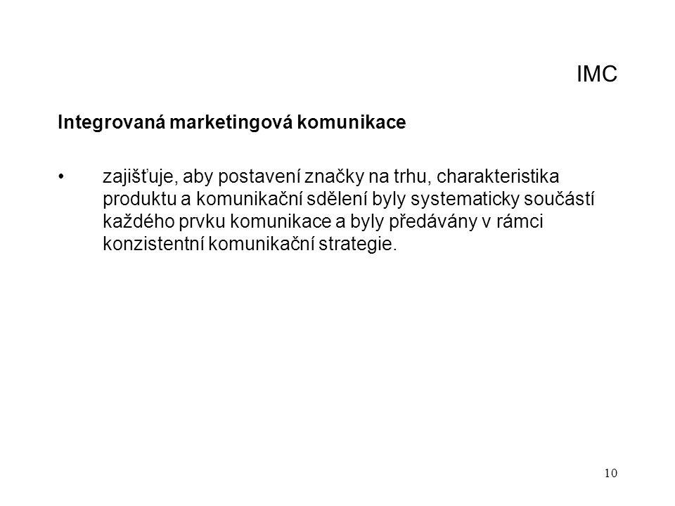 IMC Integrovaná marketingová komunikace