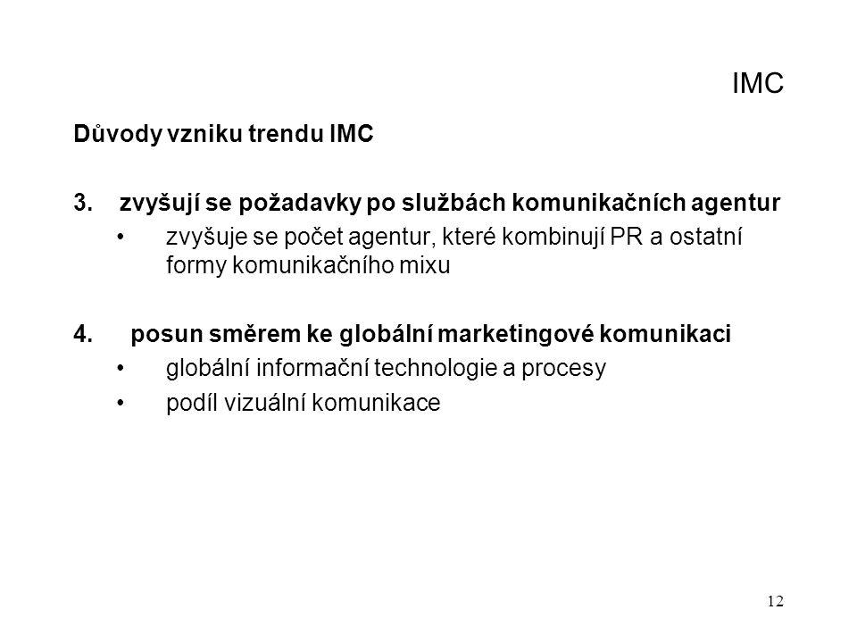 IMC Důvody vzniku trendu IMC