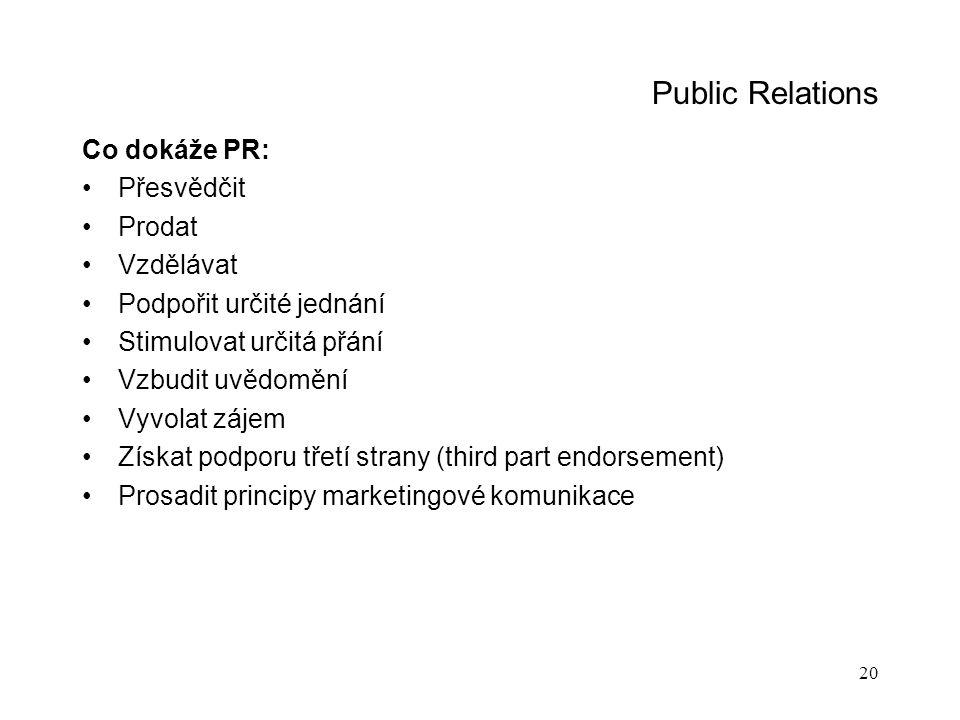 Public Relations Co dokáže PR: Přesvědčit Prodat Vzdělávat