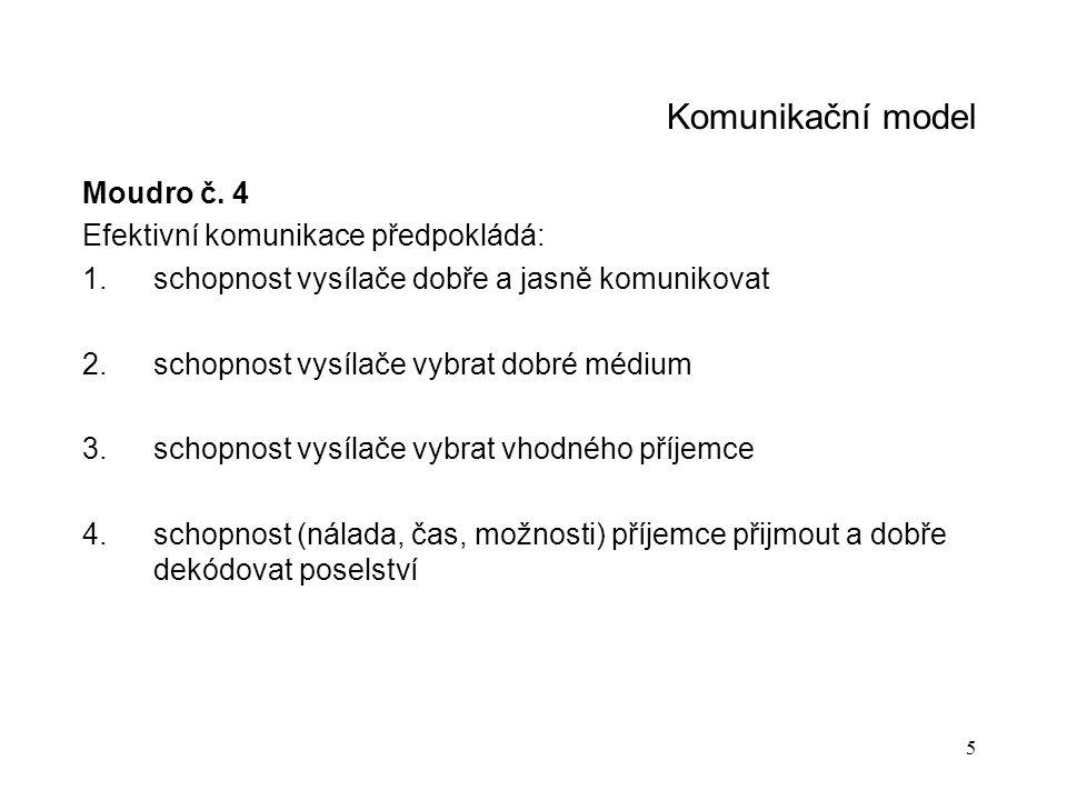 Komunikační model Moudro č. 4 Efektivní komunikace předpokládá: