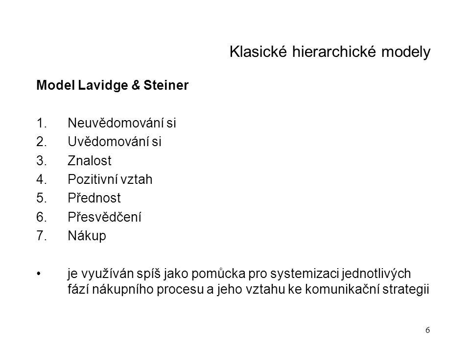 Klasické hierarchické modely