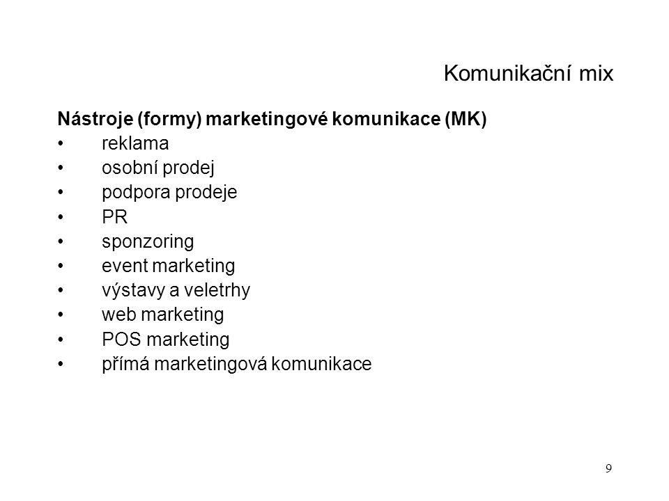 Komunikační mix Nástroje (formy) marketingové komunikace (MK) reklama