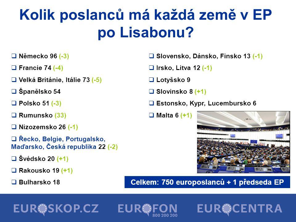 Kolik poslanců má každá země v EP po Lisabonu