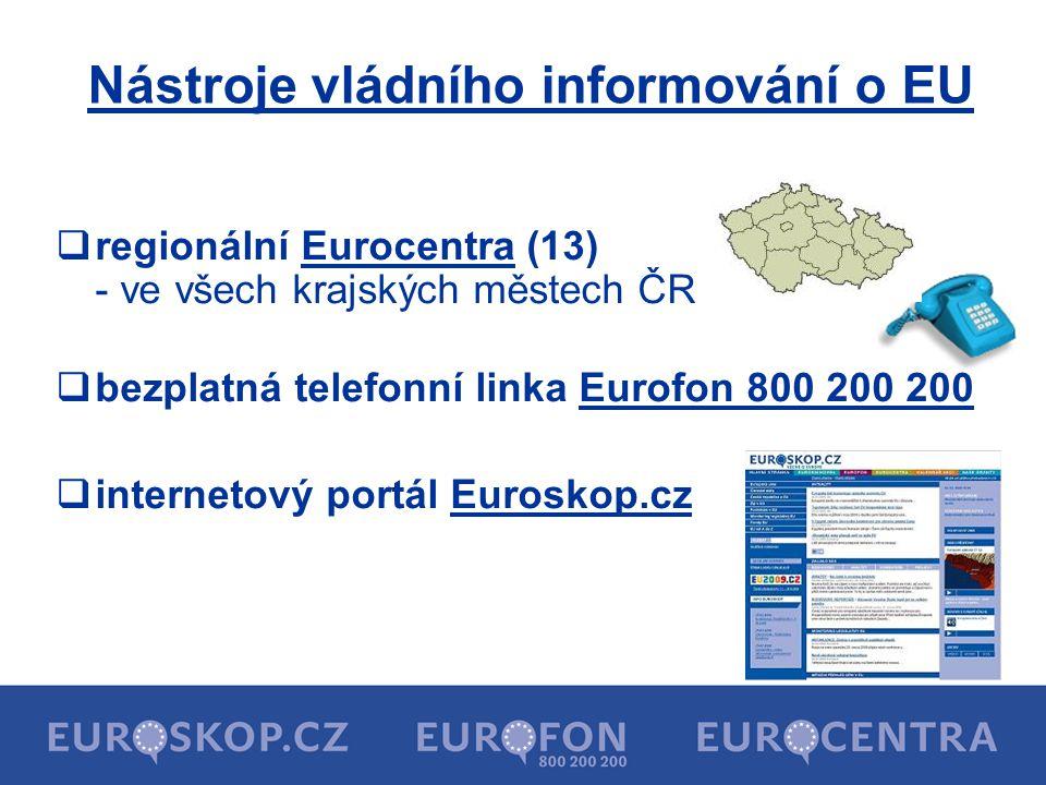 Nástroje vládního informování o EU