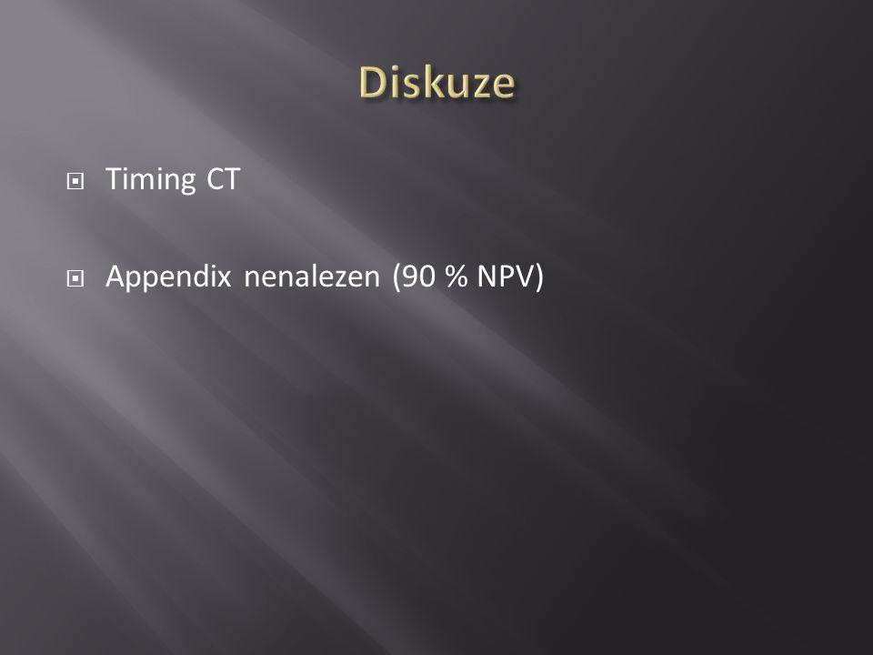 Diskuze Timing CT Appendix nenalezen (90 % NPV)