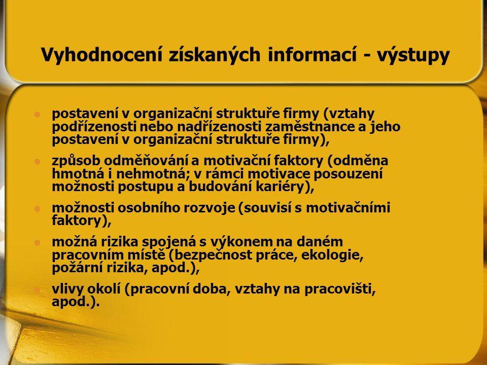 Vyhodnocení získaných informací - výstupy