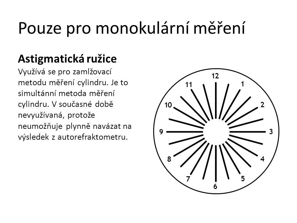 Pouze pro monokulární měření