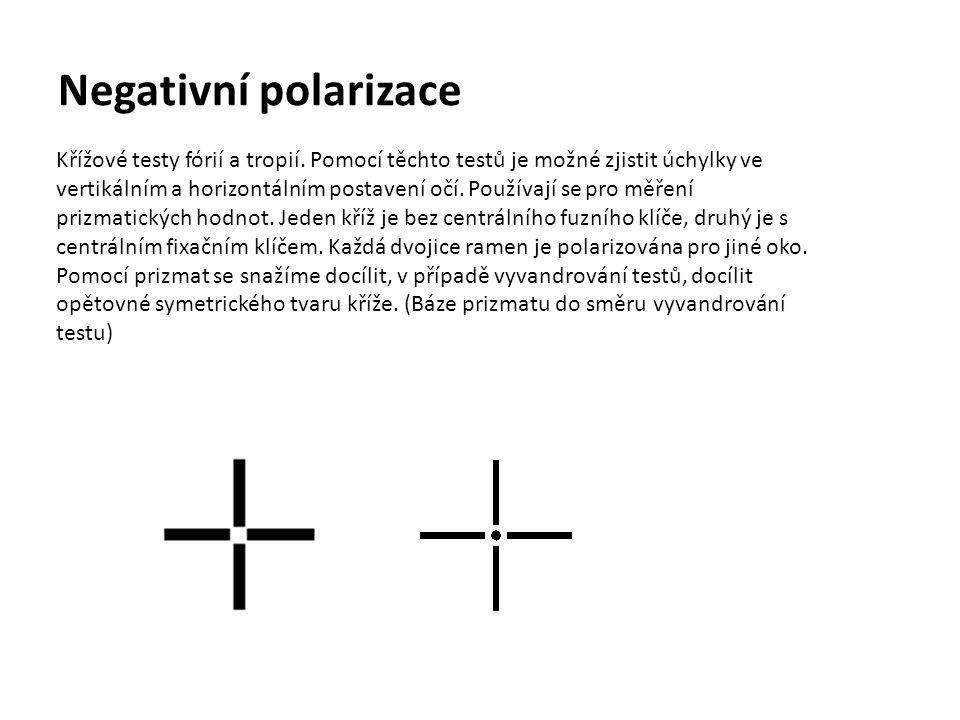 Negativní polarizace