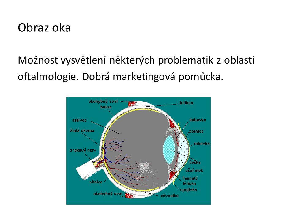 Obraz oka Možnost vysvětlení některých problematik z oblasti oftalmologie.
